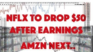 NFLX EARNINGS PREDICTION, AMAZON SHARES ABOUT TO  DROP, MARKETS FALLING THIS WEEK