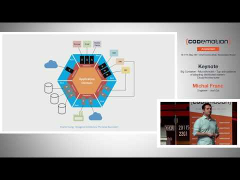 MicroMonolith - Michał Franc - Codemotion Amsterdam 2017