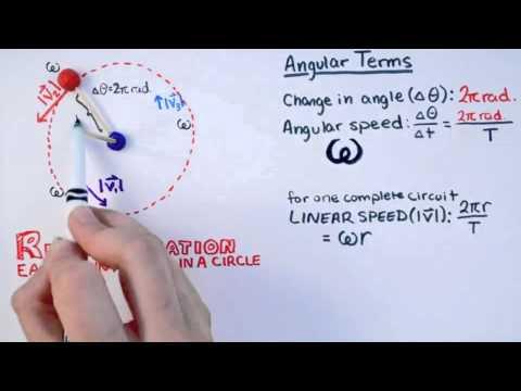 10   3   12 c Rotational Energy I  Moment of Inertia