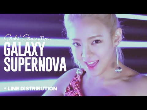 SNSD - Galaxy Supernova: Line Distribution (Color Coded Bars)