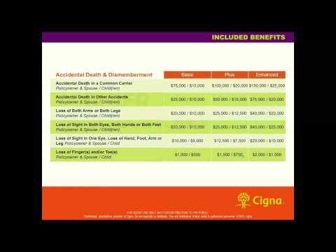 Cigna Accident Treatment: Product Training