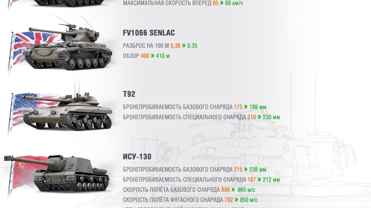 ЭТО ВНЕЗАПНО АПНУТ. M41D, Senlac, T92. (смотрим