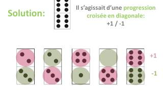 IFSI Tests psychotechniques dominos