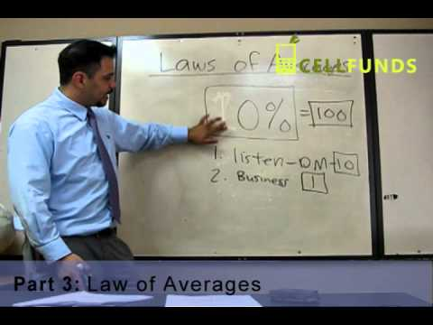 Basic Sales Training - 5 Stages to becoming a Salesperson