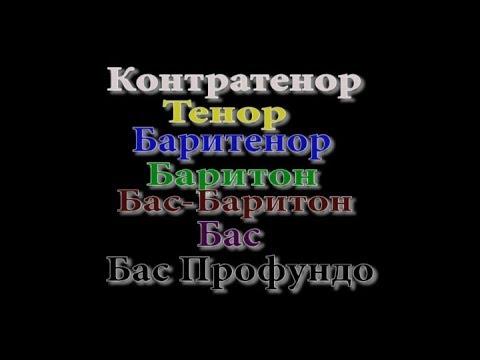 Типы мужских певческих голосов:Тенор,Баритон,Бас(Дополненное видео)Голоса в мюзиклах