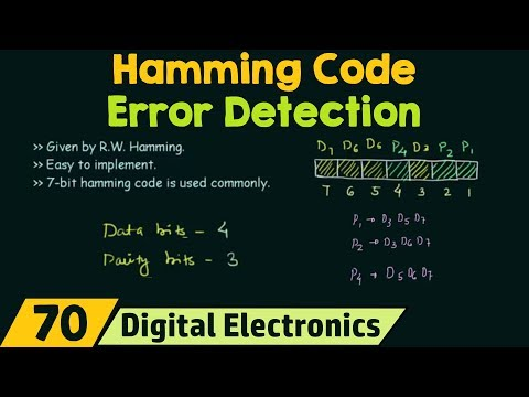 Hamming Code | Error detection