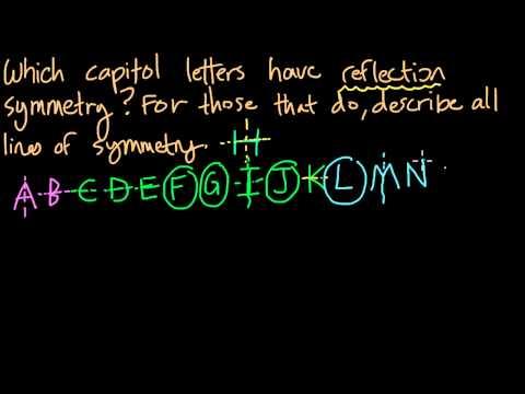 Alphabet Reflection Symmetry