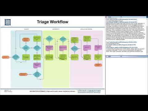 SERI Webinar: Practicing Digital Archiving Journey from Triage to Enterprise