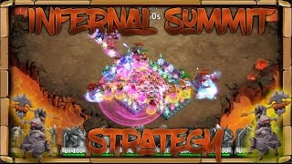 Infernal Summit Strategy | Opening 20 Infernal Chests | Castle Clash