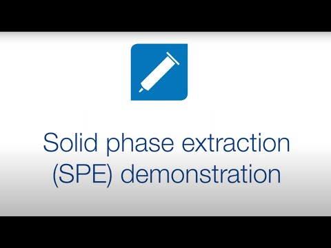 Solid Phase Extraction Demonstration