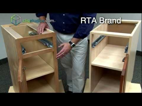 CliqStudios vs. Ready to Assemble Cabinets, RTA Cabinets