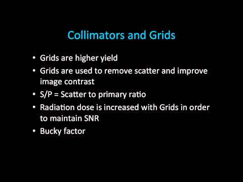 Grids in Radiology