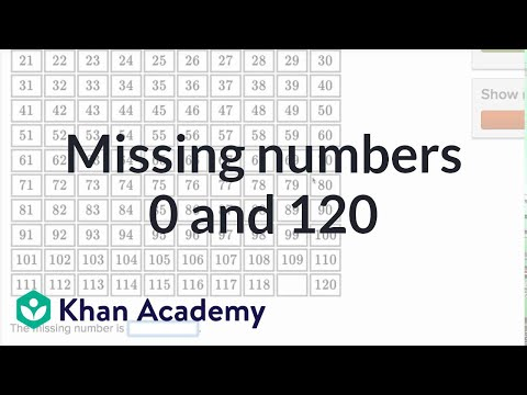 Missing Numbers Between 0 And 120 | Counting | Early Math | Khan Academy