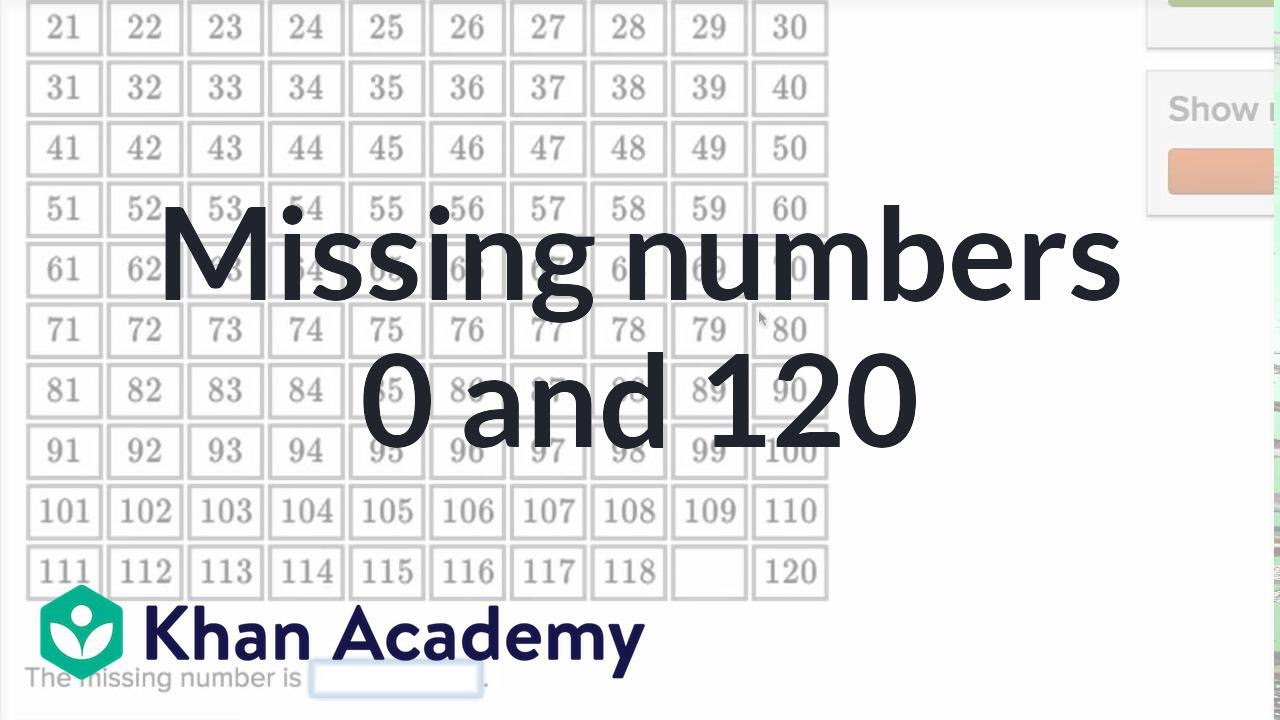 Missing numbers between 0 and 120 (video) | Khan Academy