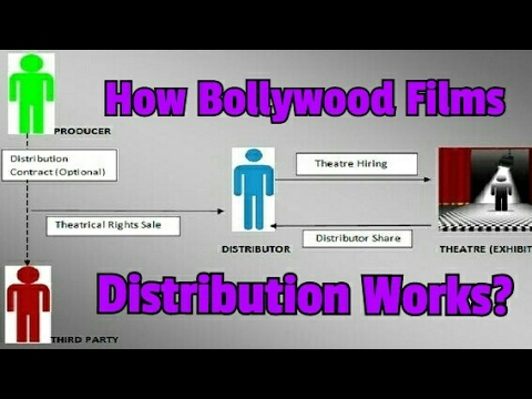 How Indian Film Industry Works - Distribution Perspective