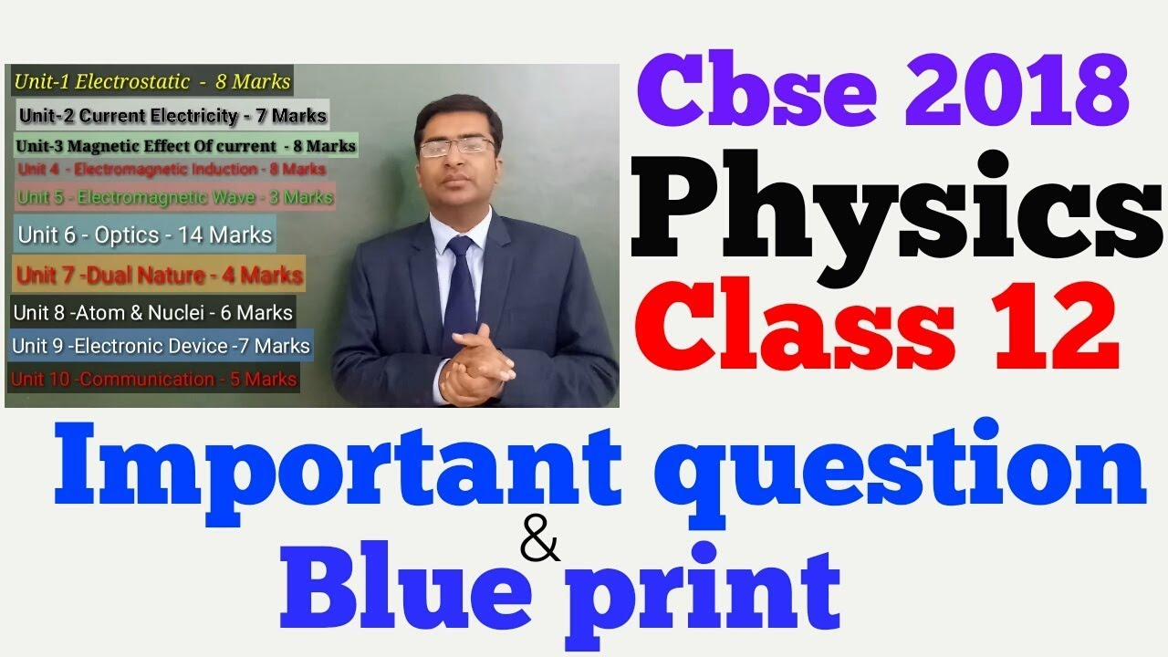 Physics class 12 important question and blueprint cbse 2018 most physics class 12 important question and blueprint cbse 2018 most important question for cbse xii malvernweather Image collections