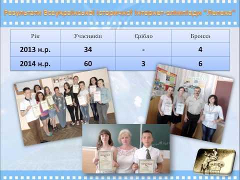 Презентация МО  учителей начальной школы