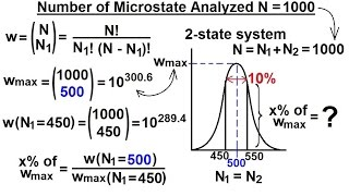 Physics 32.5 Statistical Thermodynamics (12 Of 39) Number Of Microstates Analyzed N=1000