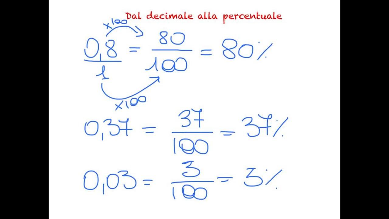 Come risolvere i problemi con le percentuali | Notizie.it