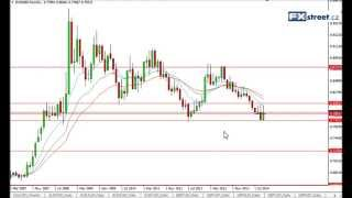 Forex trading - videokomentář Patrika Urbana z FXstreet.cz (20.10.2014)