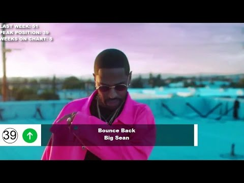 Top 50 Songs Of The Week - December 24, 2016 (Billboard Hot 100)