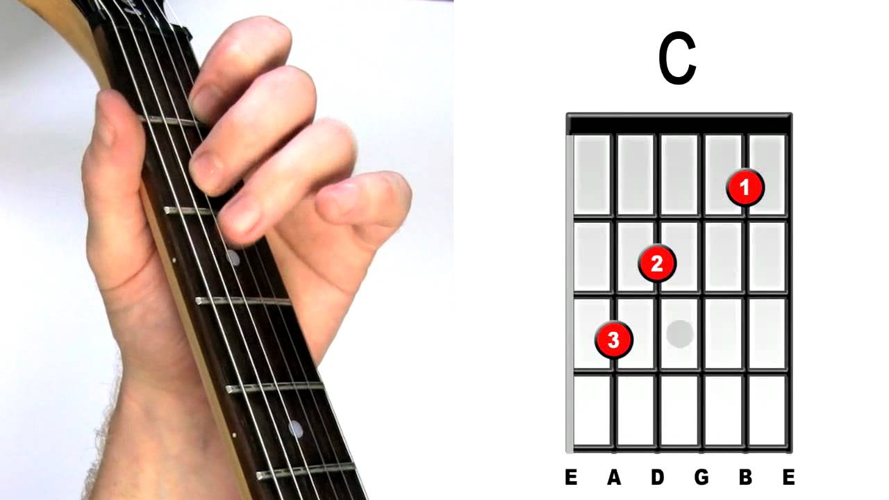 How Do You Play A Guitar : how to play c major open guitar chords for beginners youtube ~ Hamham.info Haus und Dekorationen