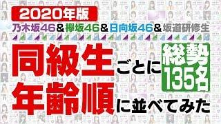 【再アップ】あなたは誰と同級生?乃木坂46・欅坂46・日向坂46・坂道研修生を学年別に整理してみた【2020年版】