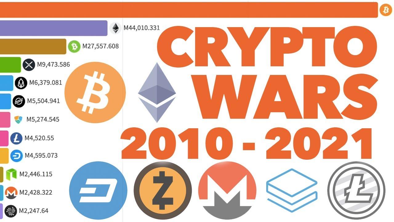 strategie di negoziazione bitcoin 2021)