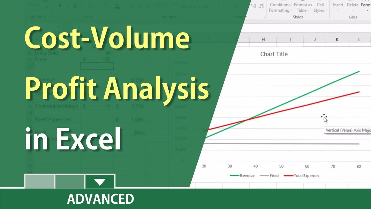Break even analysis chart excel cost volume profit for Cost volume profit graph excel template