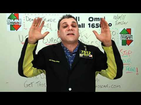 #780 Oscar Carboni shows the S&P & World Indices Projecting Lower