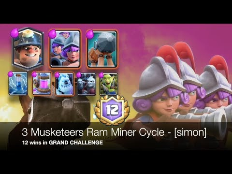 3 Musketeers Ram Miner Cycle Deck - Grand Challenge 12 wins [Simon]