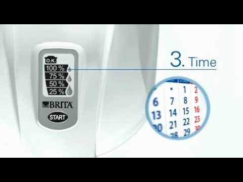 BRITA Elemaris Meter 2 - YouTube