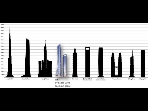 Malaysia Bakal Bina Bangunan Tertinggi di Asia Tenggara. 550meter