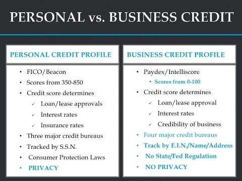 How to build credit for your ein that is not linked to your ssn how to build credit for your ein that is not linked to your ssn reheart Gallery