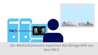 Swisscom Health Erklärfilm 2018: MedicalConnector