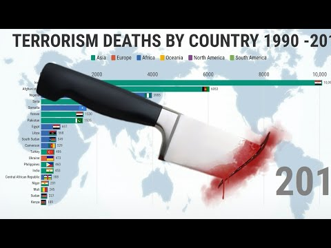 terrorism deaths by country 1990 - 2020