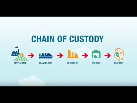 what is chain of custody youtube. Black Bedroom Furniture Sets. Home Design Ideas
