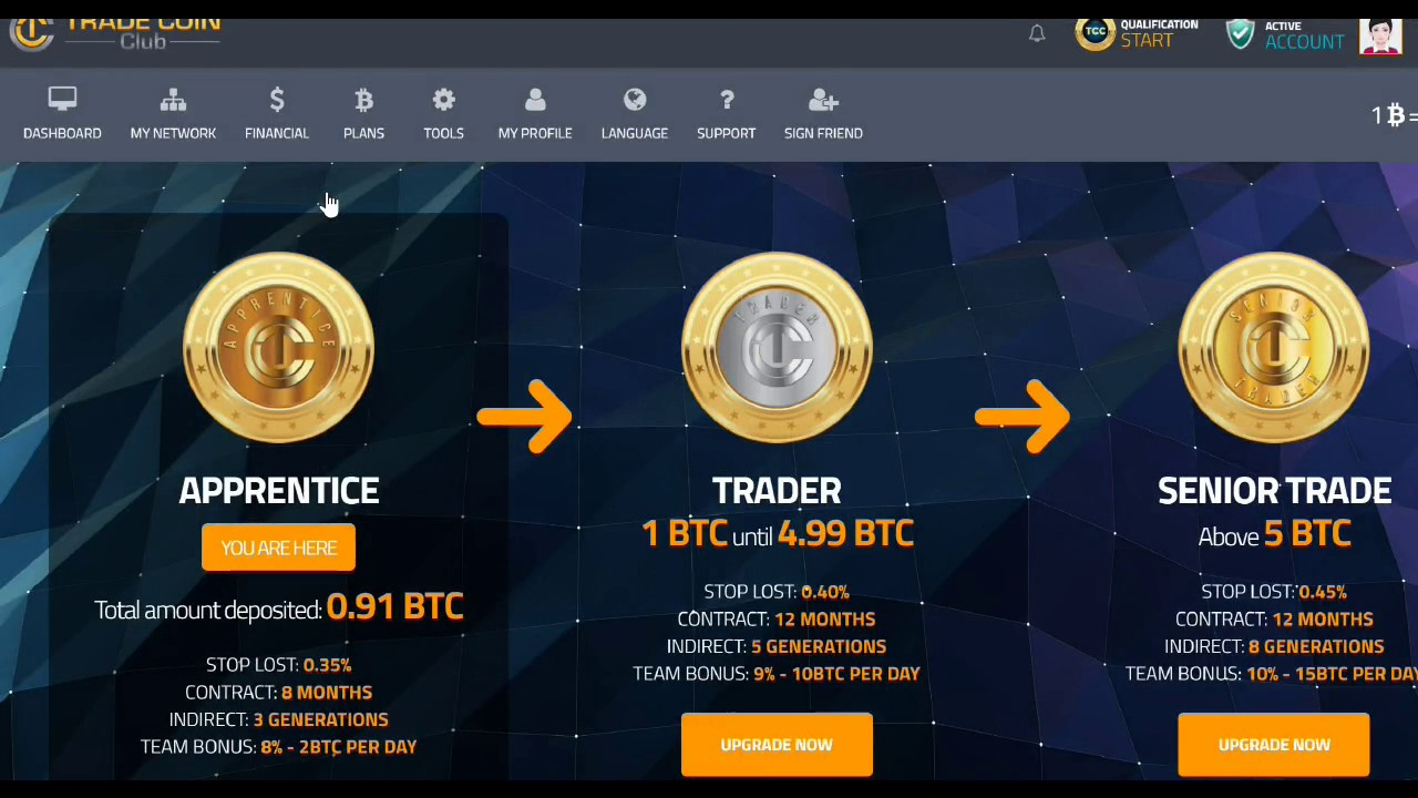 How to start bitcoin business in india litecoin watch only wallet ccuart Images