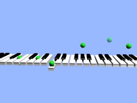 Piano Animation (Maple Leaf Rag)