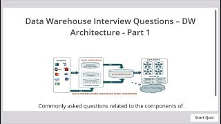 DW-Architecture-Interview-Questions-Part-One