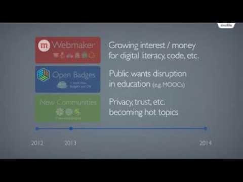 Mozilla Foundation Dec 2013 Board Video