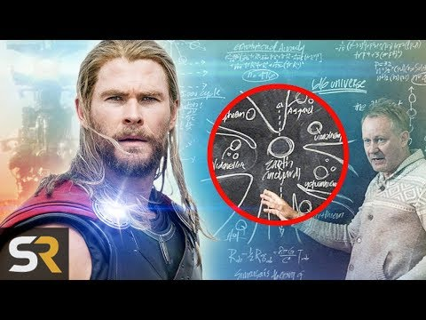 Marvel Theory: The Thor Movies Secretly Introduced The Multiverse To The MCU