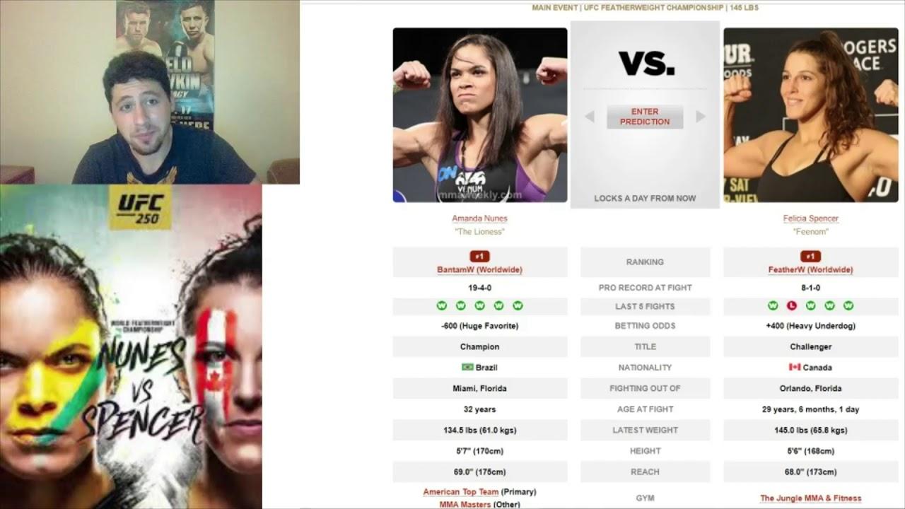 UFC 250: Final Betting Odds For Amanda Nunes Vs. Felicia ...