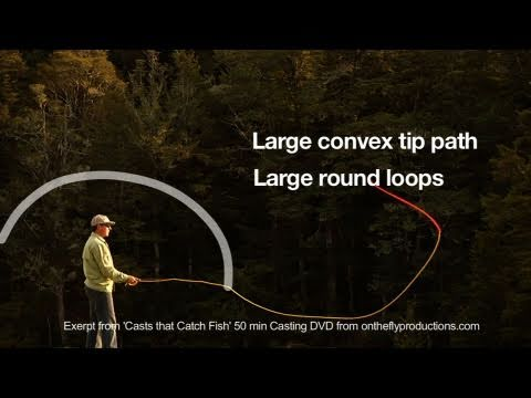 Fly Casting Essentials Essential 5 Straight Line Path Of The Rod Tip