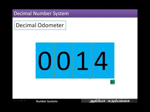 Number Systems (+1 CS Chapter 2)