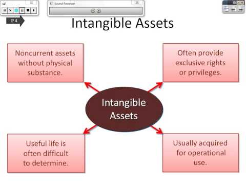 CHAPTER 10 - PLANT ASSETS, NATURAL RESOURCES, AND INTANGIBLES: PART 1