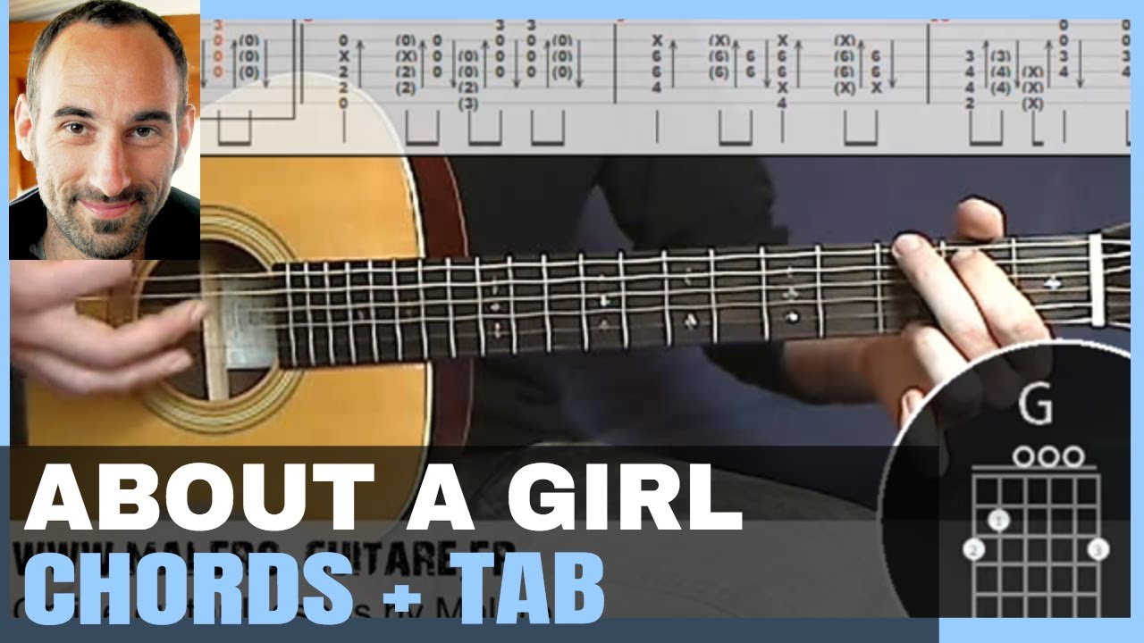 about a girl training track guitar tab chords youtube. Black Bedroom Furniture Sets. Home Design Ideas