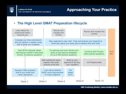 GMAT Tips | BCC | Sauder School of Business at UBC