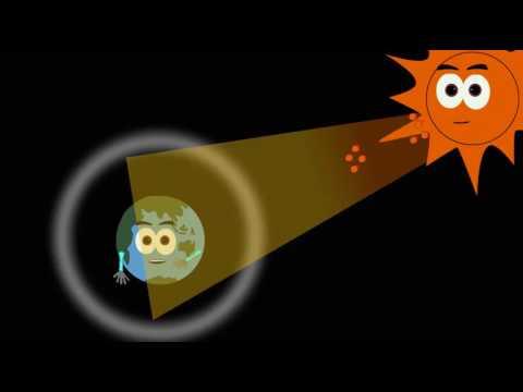 Animasi pemanasan global/efek rumah kaca