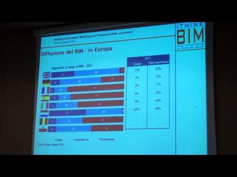 24 giugno 2015 BIM - Intervento  Arch. Valeria Zacchei, Ricercatrice Alma Mater Studiorum Bologna